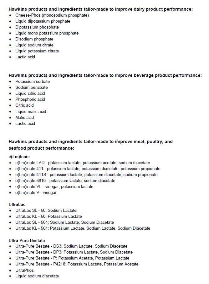 food-antimicrobials-product-list
