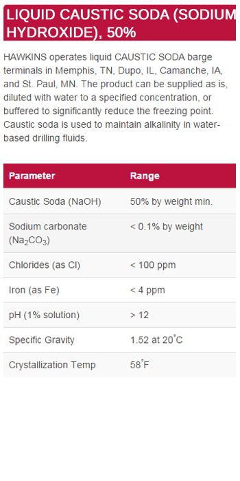 LIQUID CAUSTIC SODA, (SODIUM HYDROXIDE), 50%