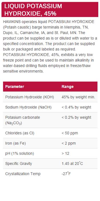 Liquid Potassium Hydroxide, 45%