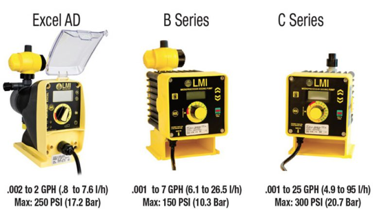LMI Liquid Chemical Feed-Pumps for Water treatment