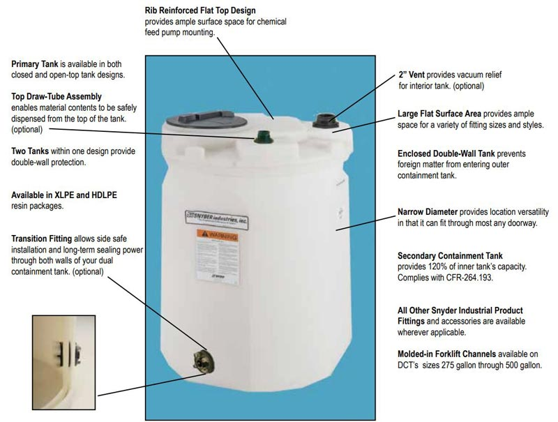 synder double walled tanks